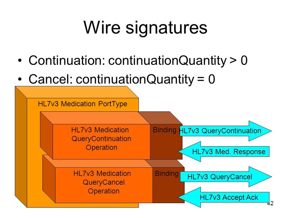 42 HL7v3 Medication PortType Wire signatures Continuation: continuationQuantity > 0 Cancel: continuationQuantity = 0 BindingHL7v3 Medication QueryCancel Operation BindingHL7v3 Medication QueryContinuation Operation HL7v3 QueryContinuation HL7v3 Med.
