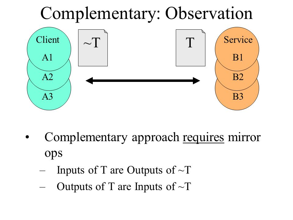 Complementary: Observation Complementary approach requires mirror ops –Inputs of T are Outputs of ~T –Outputs of T are Inputs of ~T ~TT Service B3 Service B2 Service B1 Service A3 Service A2 Client A1