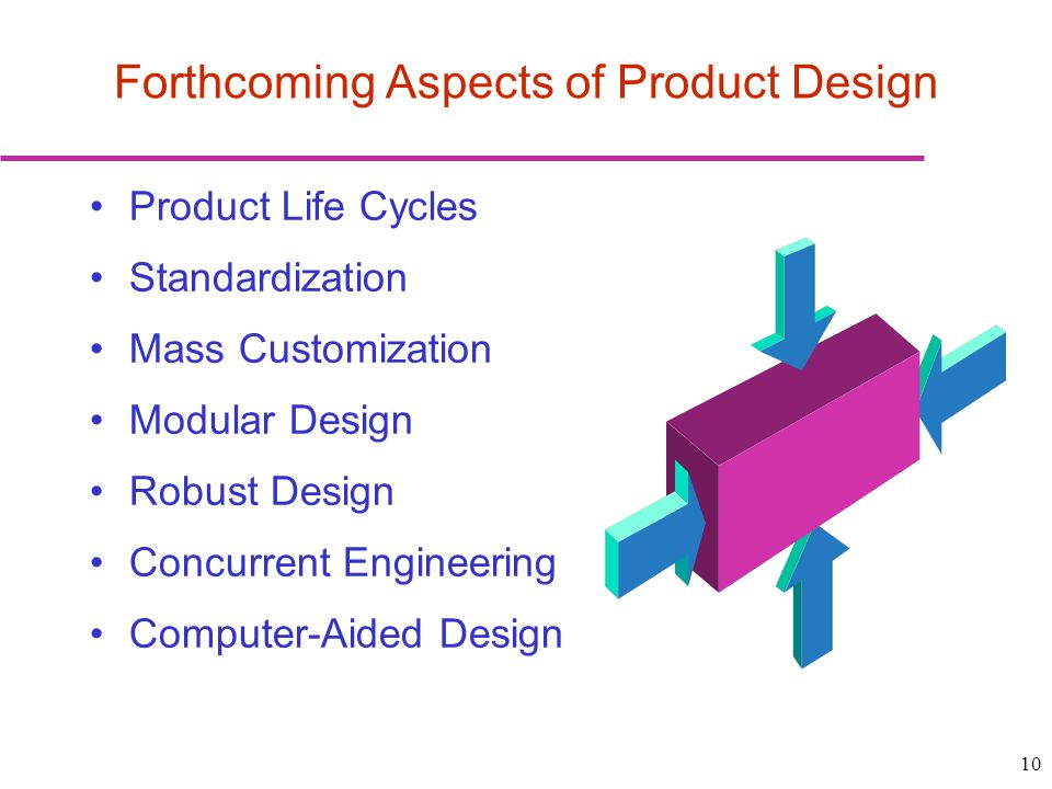 10 Forthcoming Aspects of Product Design Product Life Cycles Standardization Mass Customization Modular Design Robust Design Concurrent Engineering Co