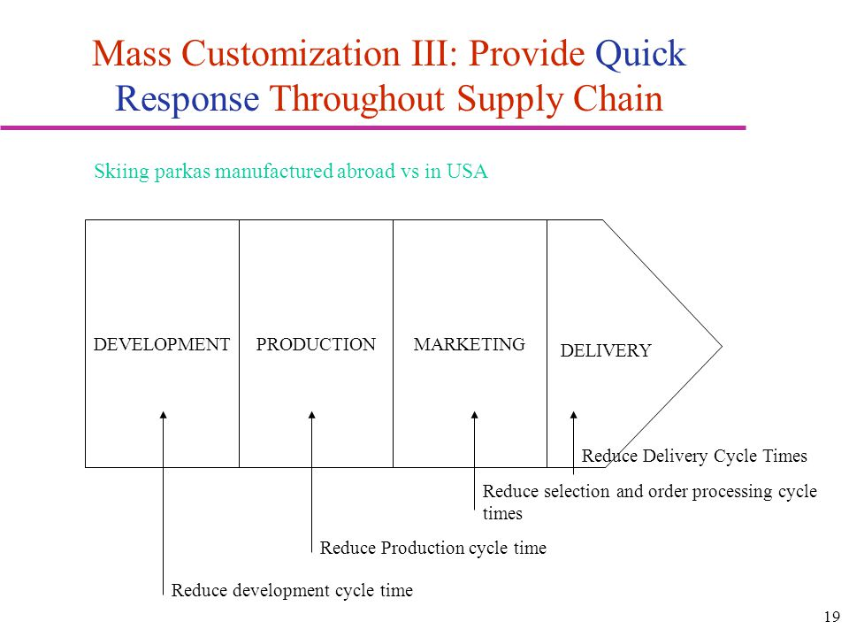19 Mass Customization III: Provide Quick Response Throughout Supply Chain DEVELOPMENTPRODUCTIONMARKETING DELIVERY Reduce Delivery Cycle Times Reduce selection and order processing cycle times Reduce Production cycle time Reduce development cycle time Skiing parkas manufactured abroad vs in USA
