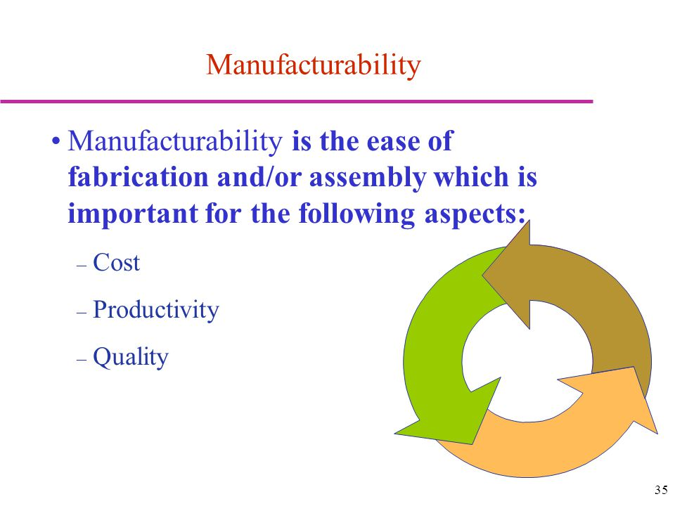 35 Manufacturability Manufacturability is the ease of fabrication and/or assembly which is important for the following aspects: – Cost – Productivity