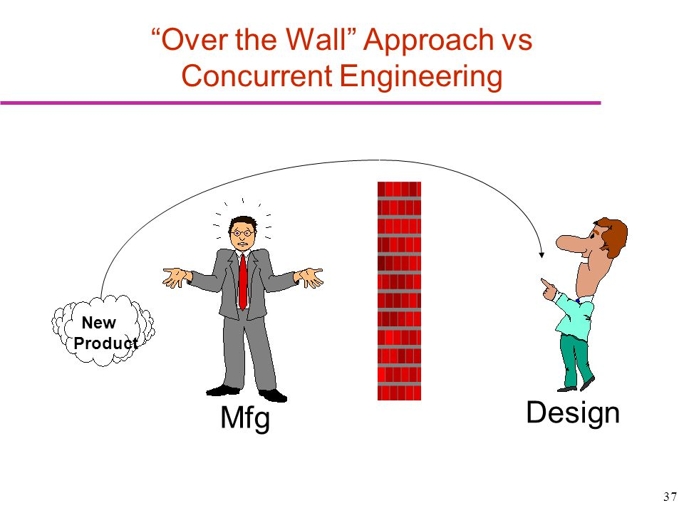 37 Over the Wall Approach vs Concurrent Engineering Design Mfg New Product