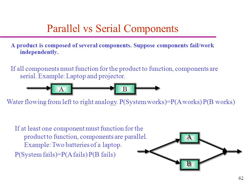 62 Parallel vs Serial Components A product is composed of several components.