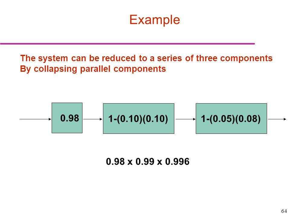 64 Example The system can be reduced to a series of three components By collapsing parallel components 0.98 1-(0.10)(0.10)1-(0.05)(0.08) 0.98 x 0.99 x 0.996