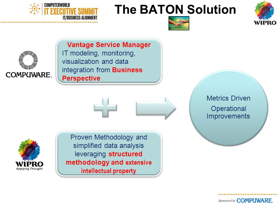 The BATON Solution Vantage Service Manager IT modeling, monitoring, visualization and data integration from Business Perspective Vantage Service Manager IT modeling, monitoring, visualization and data integration from Business Perspective Proven Methodology and simplified data analysis leveraging structured methodology and extensive intellectual property Metrics Driven Operational Improvements