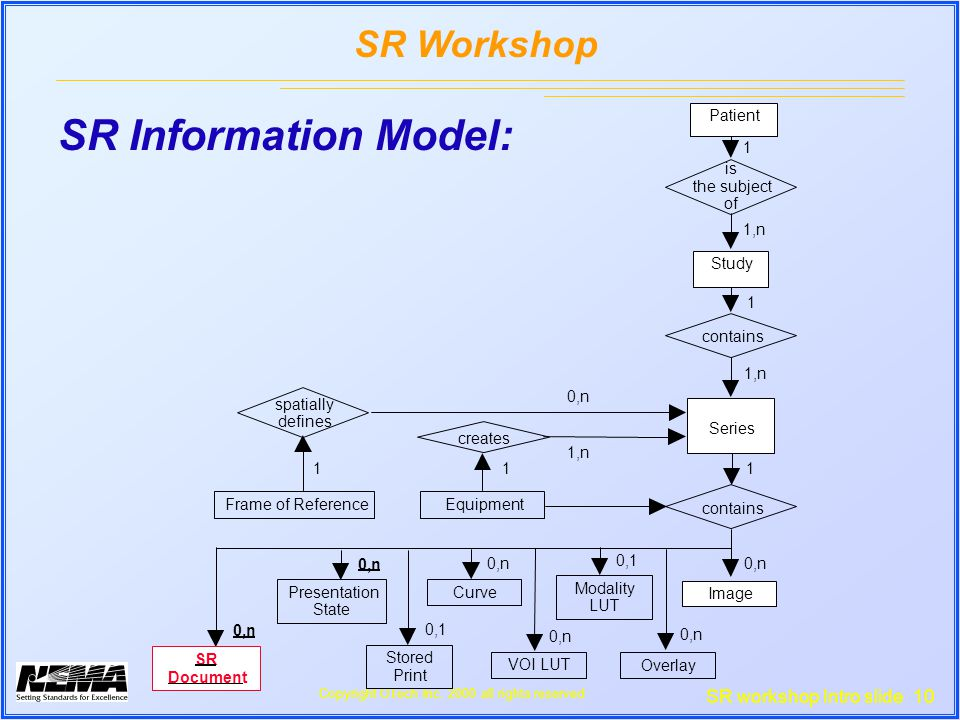 SR workshop Intro slide 10 SR Workshop Copyright OTech Inc.