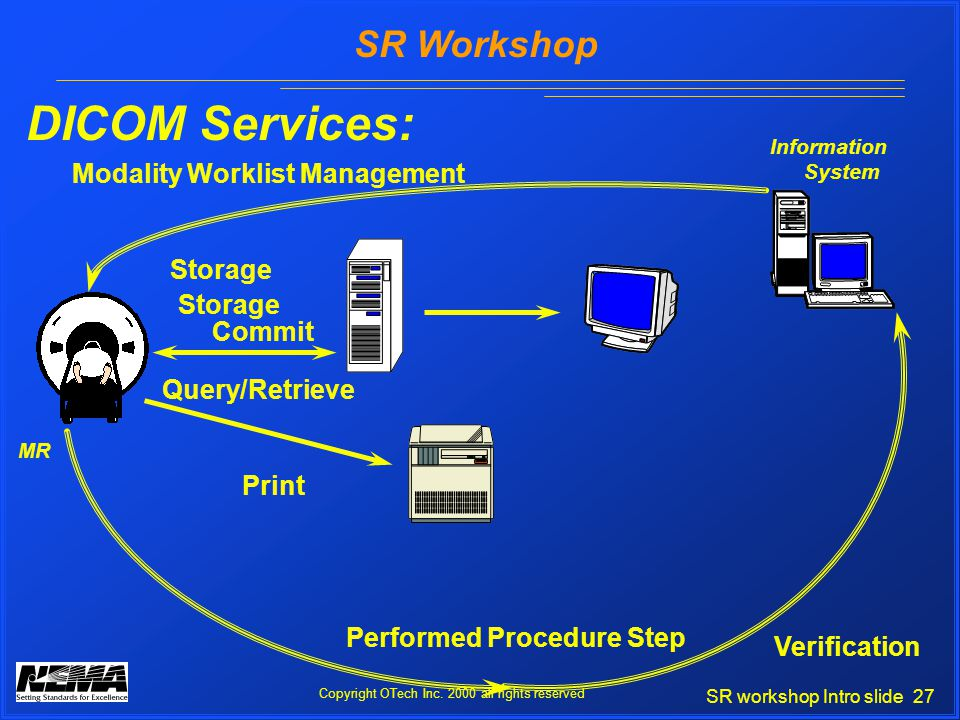 SR workshop Intro slide 27 SR Workshop Copyright OTech Inc.