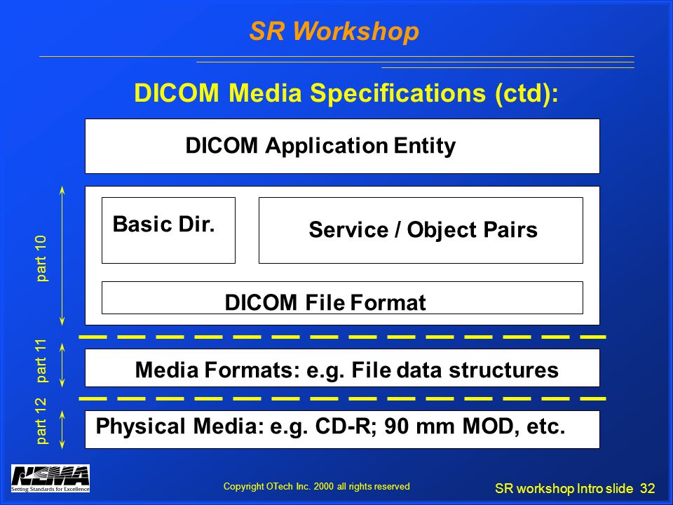 SR workshop Intro slide 32 SR Workshop Copyright OTech Inc.