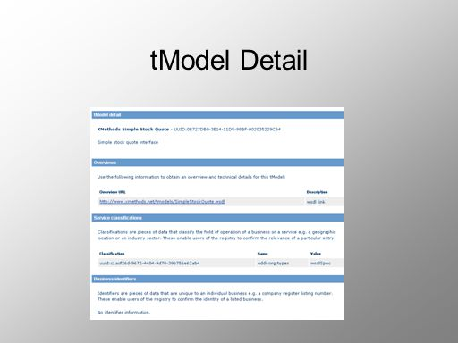 tModel Detail