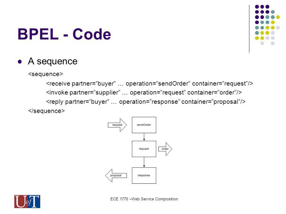 ECE 1770 –Web Service Composition BPEL - Code A sequence