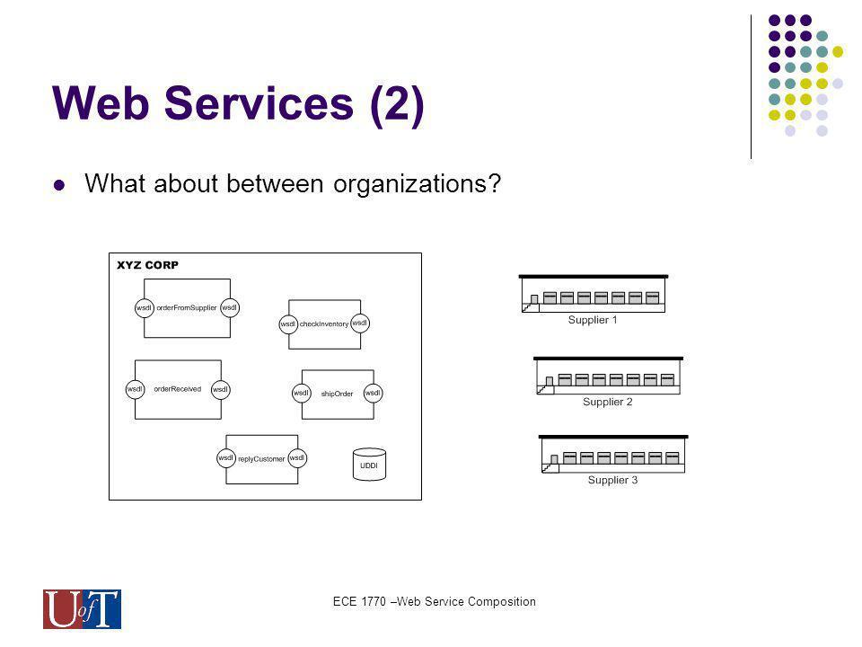 ECE 1770 –Web Service Composition Some Open/Closed Source Engines BPEL IBM WebSphere Process Server + WebSphere Integration Developer $5014 for a 12-month license Microsoft BizTalk Server Standard Ed.