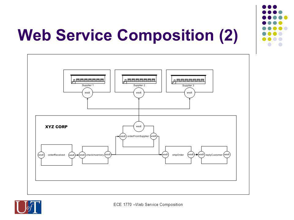 ECE 1770 –Web Service Composition Web Service Composition (2)