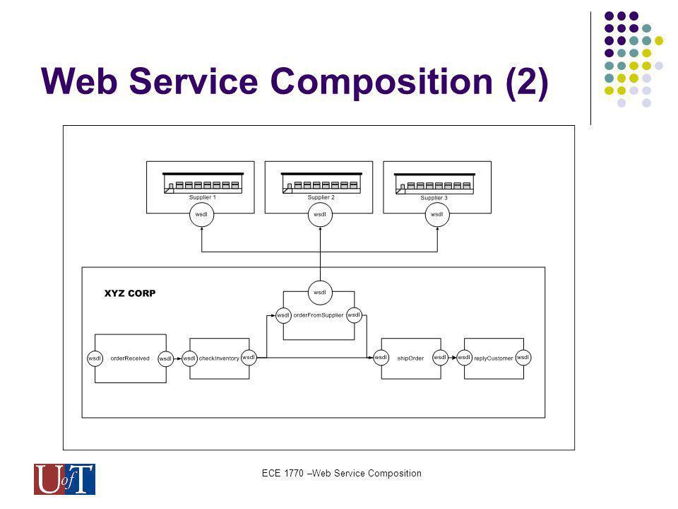 ECE 1770 –Web Service Composition BPEL – Example Process