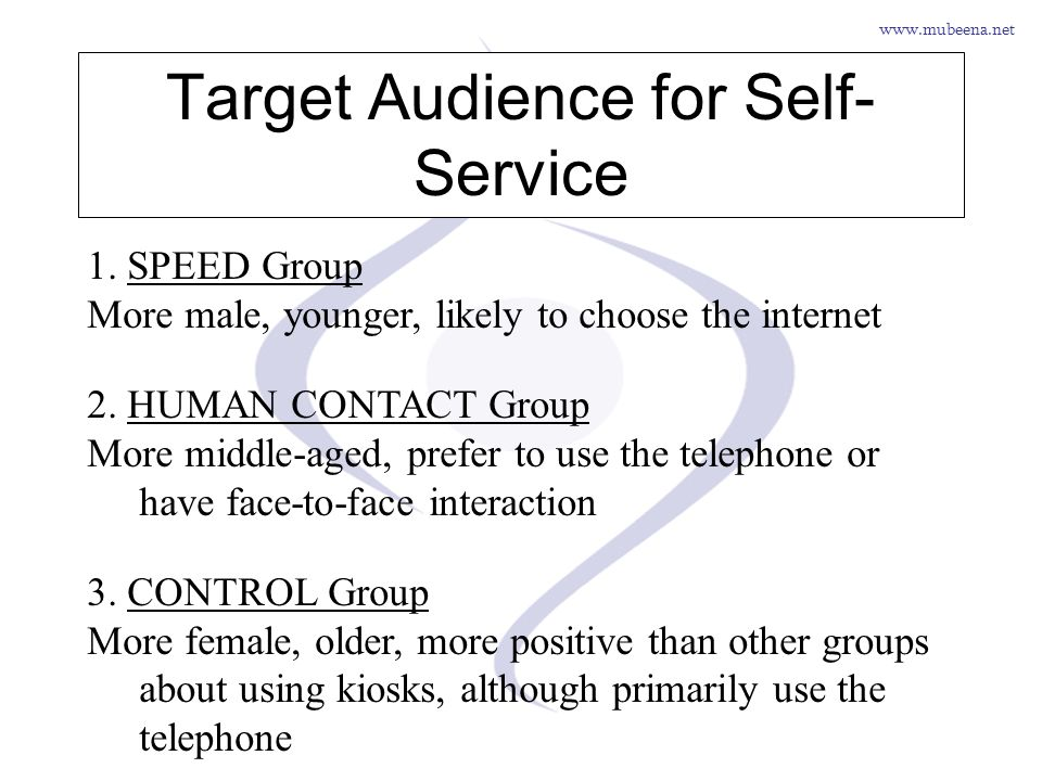 www.mubeena.net Target Audience for Self- Service 1. SPEED Group More male, younger, likely to choose the internet 2. HUMAN CONTACT Group More middle-
