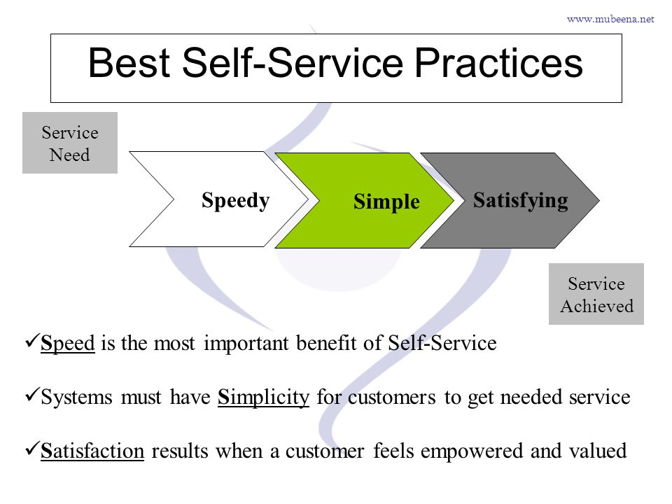 www.mubeena.net Service Need Best Self-Service Practices Speedy Simple Service Achieved Satisfying Speed is the most important benefit of Self-Service