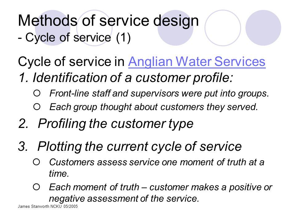 James Stanworth NCKU 05/2005 Methods of service design - Cycle of service (1) Cycle of service in Anglian Water ServicesAnglian Water Services 1.