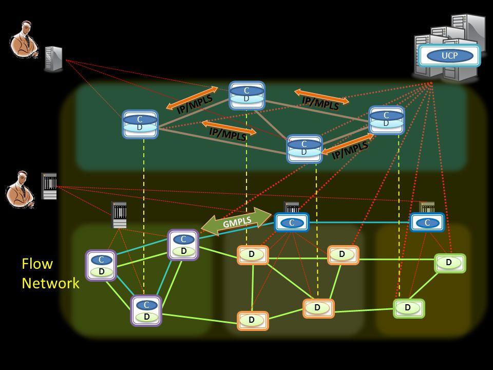 Flow Network D D C D D C D D C D D C IP/MPLS C D D C D D C D D D D D D D D D D CC D D D D GMPLS UCP