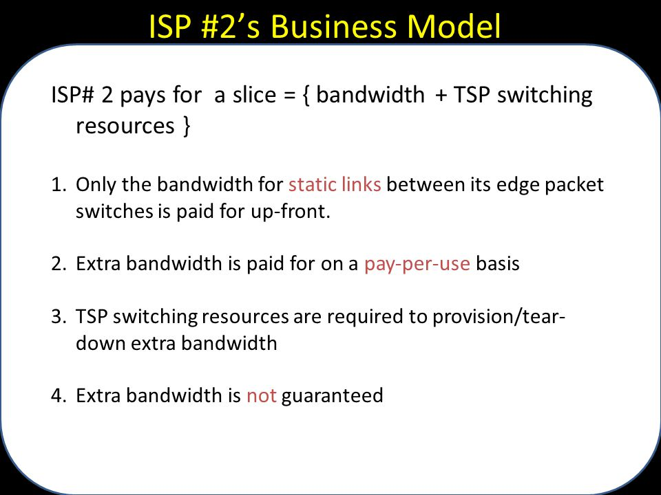 ISP #2s Business Model ISP# 2 pays for a slice = { bandwidth + TSP switching resources } 1.Only the bandwidth for static links between its edge packet switches is paid for up-front.