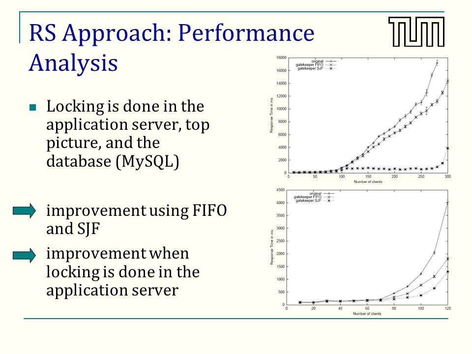 RS Approach: Performance Analysis Locking is done in the application server, top picture, and the database (MySQL) improvement using FIFO and SJF improvement when locking is done in the application server