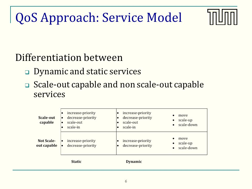 6 QoS Approach: Service Model Differentiation between Dynamic and static services Scale-out capable and non scale-out capable services