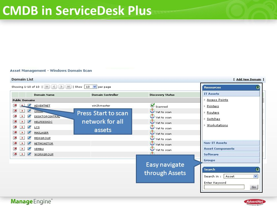 CMDB in ServiceDesk Plus Press Start to scan network for all assets Easy navigate through Assets