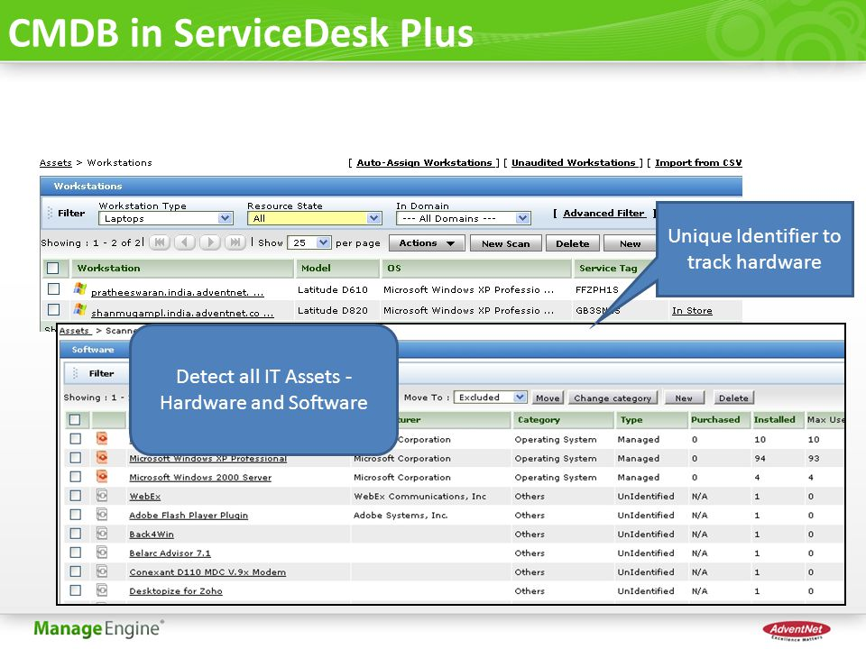 CMDB in ServiceDesk Plus Detect all IT Assets - Hardware and Software Unique Identifier to track hardware