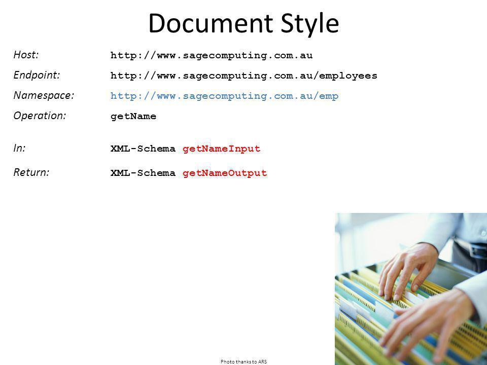 Document Style Host: http://www.sagecomputing.com.au Endpoint: http://www.sagecomputing.com.au/employees Namespace: http://www.sagecomputing.com.au/emp Operation: getName In: XML-Schema getNameInput Return: XML-Schema getNameOutput Photo thanks to ARS