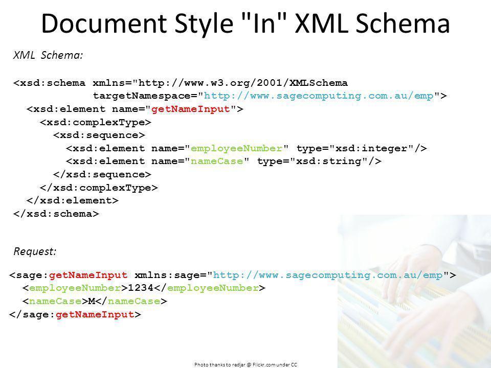 <xsd:schema xmlns= http://www.w3.org/2001/XMLSchema targetNamespace= http://www.sagecomputing.com.au/emp > Document Style In XML Schema XML Schema: Photo thanks to redjar @ Flickr.com under CC Request: 1234 M