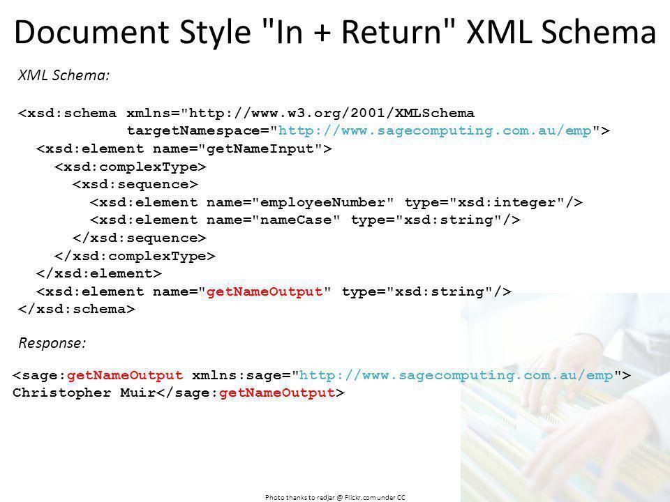 <xsd:schema xmlns= http://www.w3.org/2001/XMLSchema targetNamespace= http://www.sagecomputing.com.au/emp > Document Style In + Return XML Schema XML Schema: Photo thanks to redjar @ Flickr.com under CC Response: Christopher Muir