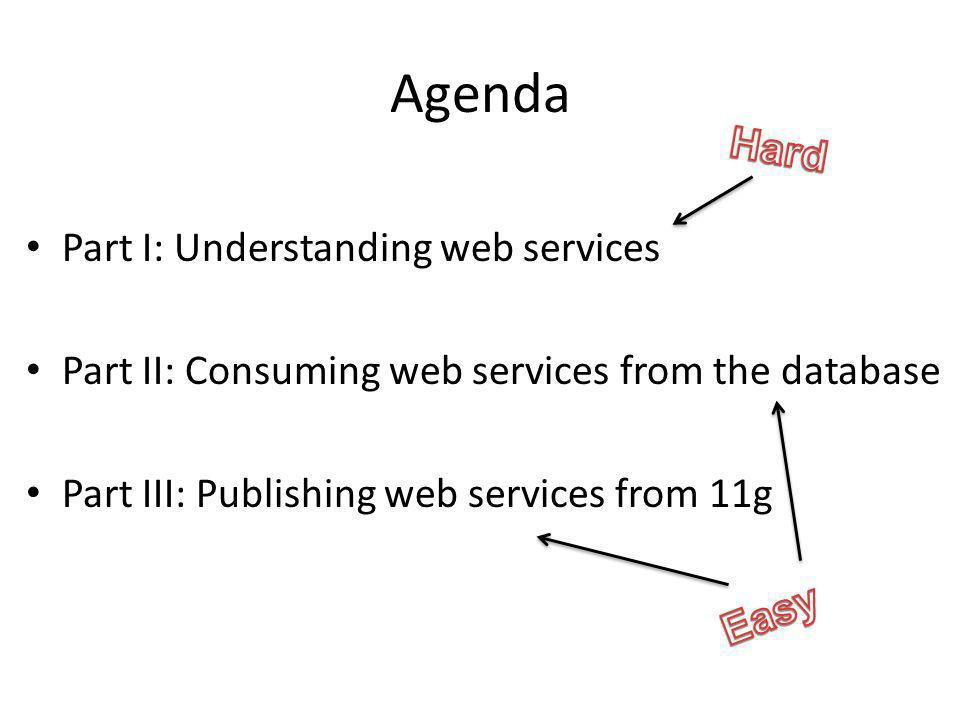 Agenda Part I: Understanding web services Part II: Consuming web services from the database Part III: Publishing web services from 11g
