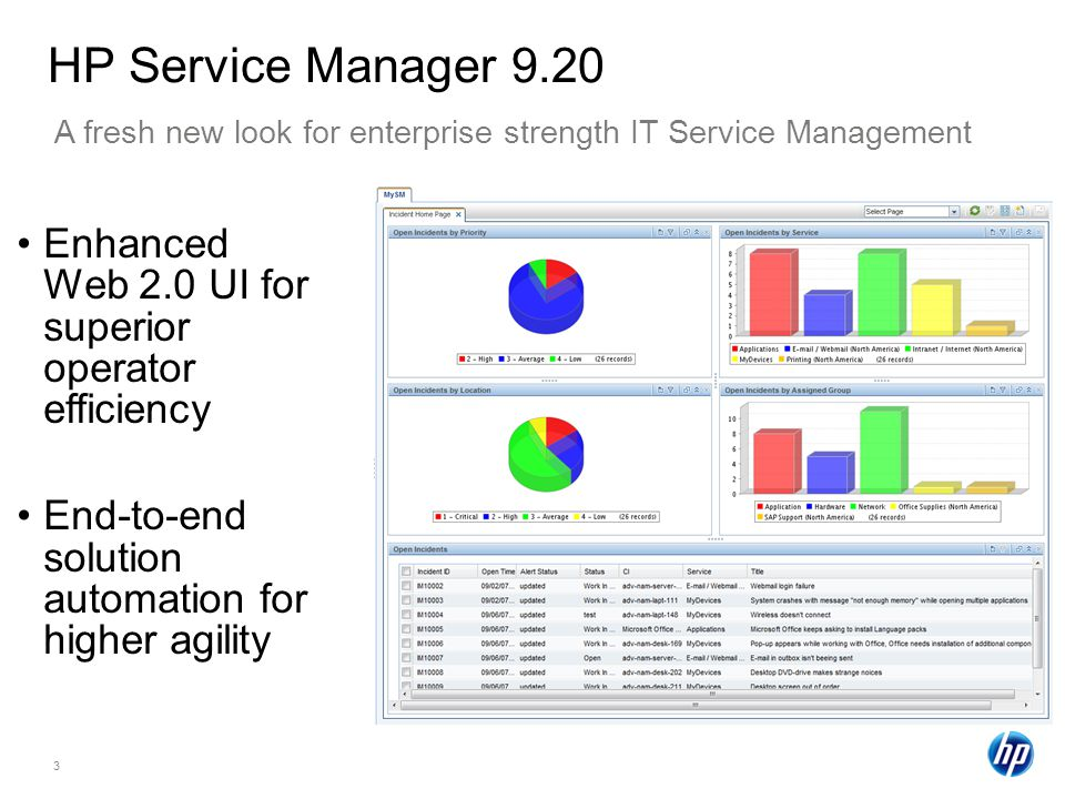 3 HP Service Manager 9.20 Enhanced Web 2.0 UI for superior operator efficiency End-to-end solution automation for higher agility A fresh new look for enterprise strength IT Service Management