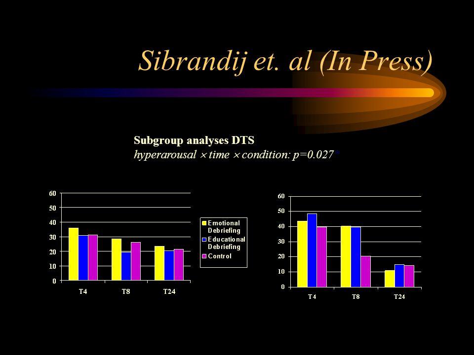 Sibrandij et. al (In Press) Subgroup analyses DTS hyperarousal time condition: p=0.027*