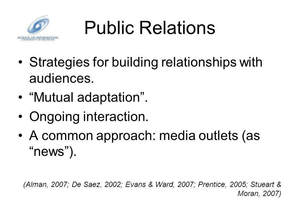 Public Relations Strategies for building relationships with audiences.