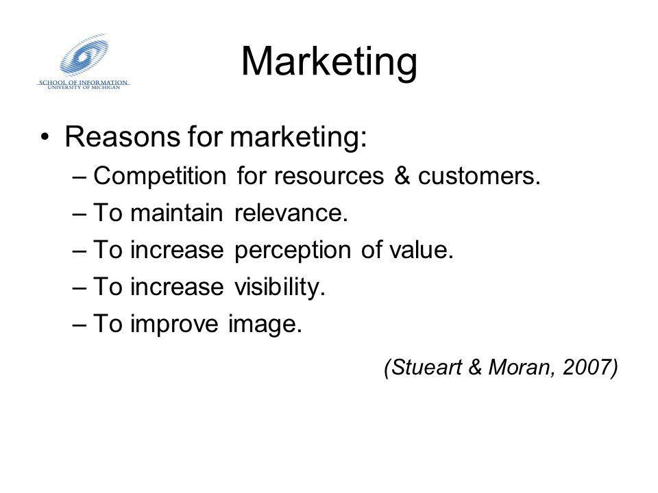 Marketing Reasons for marketing: –Competition for resources & customers.