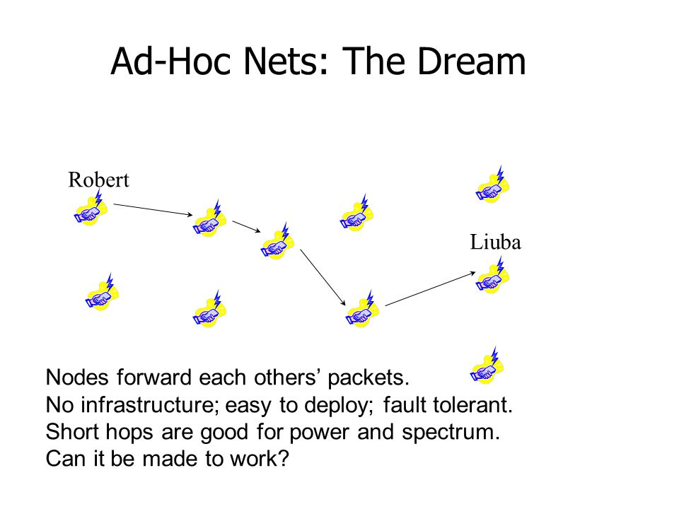 Ad-Hoc Nets: The Dream Nodes forward each others packets.