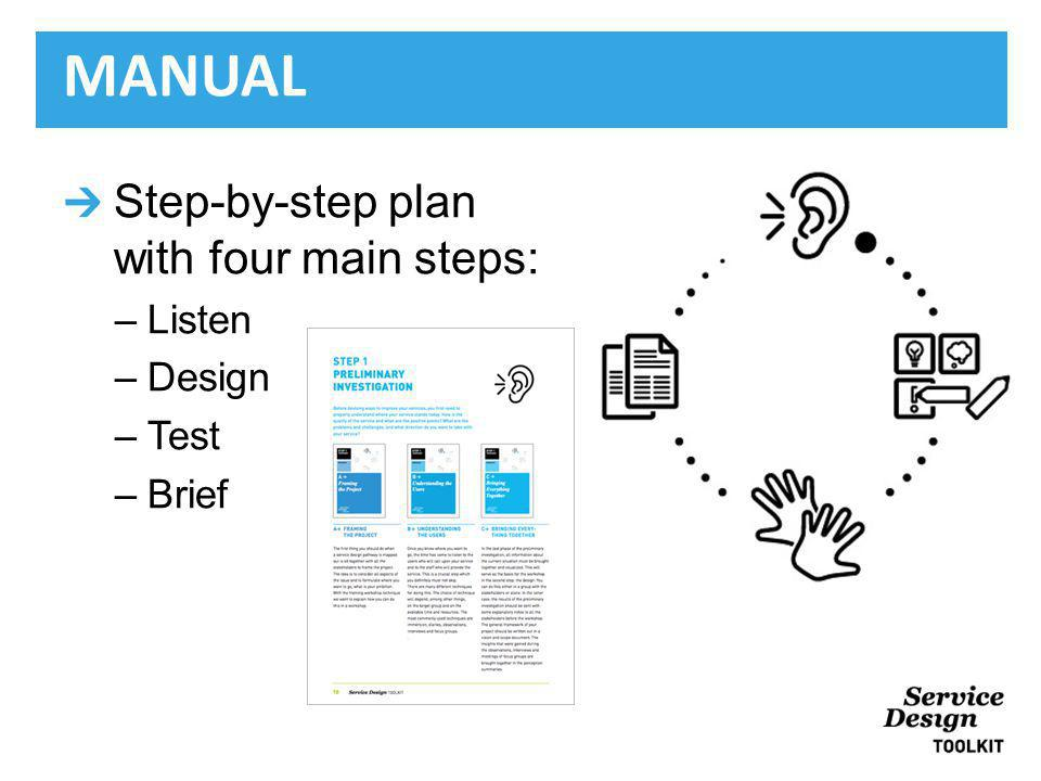 Step-by-step plan with four main steps: –Listen –Design –Test –Brief