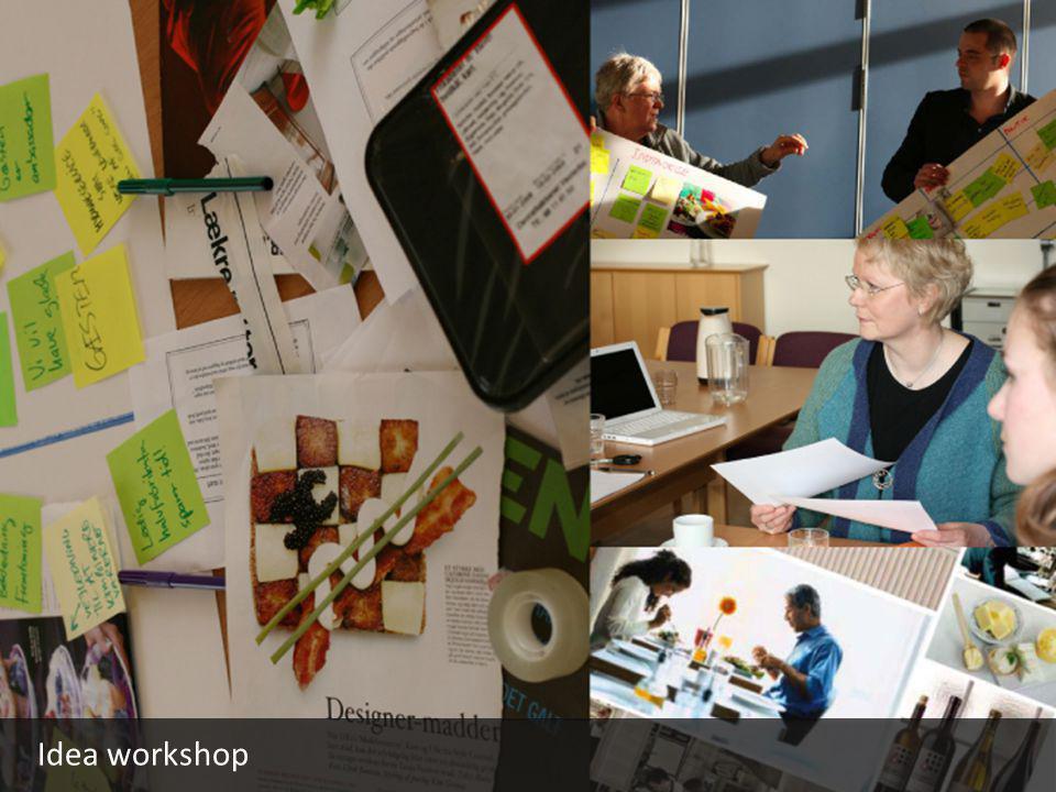 Idea workshop
