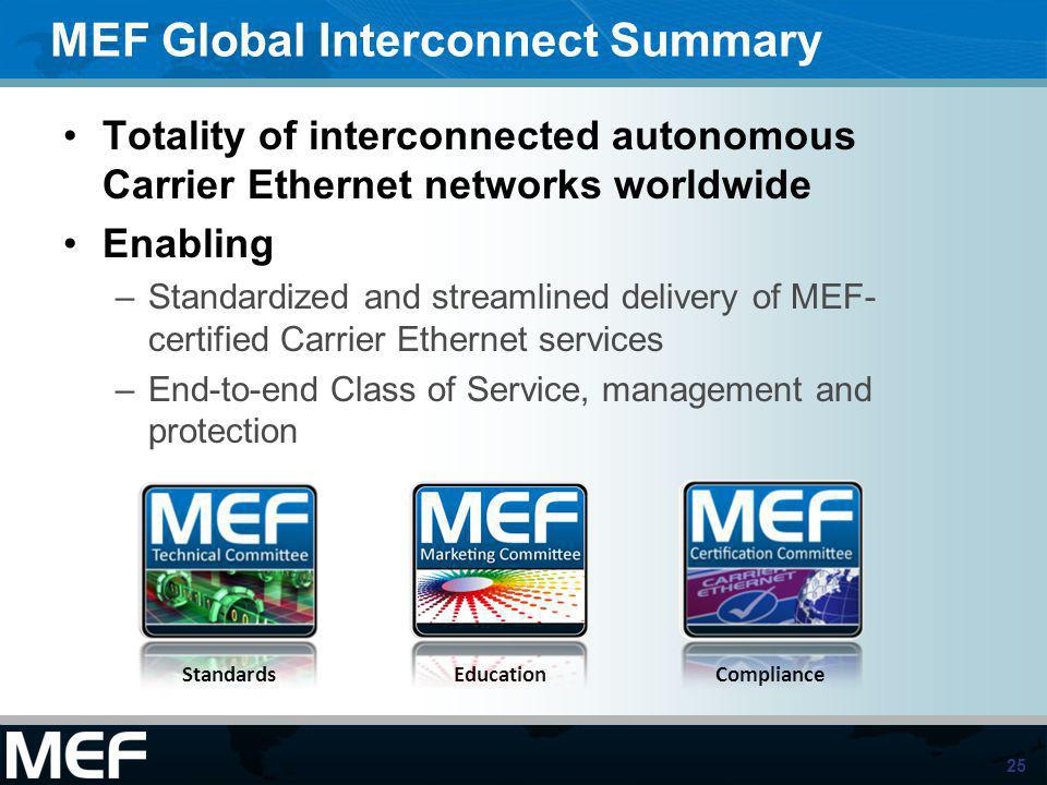 25 MEF Global Interconnect Summary Totality of interconnected autonomous Carrier Ethernet networks worldwide Enabling –Standardized and streamlined de
