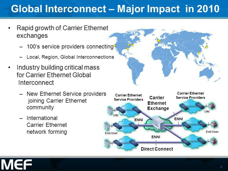 25 MEF Global Interconnect Summary Totality of interconnected autonomous Carrier Ethernet networks worldwide Enabling –Standardized and streamlined delivery of MEF- certified Carrier Ethernet services –End-to-end Class of Service, management and protection StandardsEducationCompliance