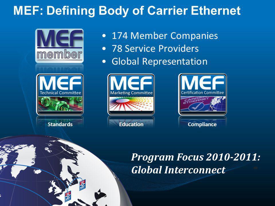 5 MEF: Defining Body of Carrier Ethernet 174 Member Companies 78 Service Providers Global Representation StandardsEducationCompliance Program Focus 20
