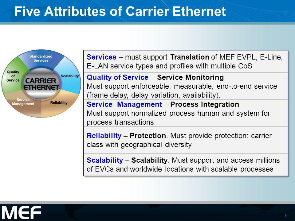 7 Carrier Ethernet Terminology UNI (User-to-Network Interface) –Physical interface/demarcation between service provider and subscriber –Service start/end point Ethernet Virtual Connection (EVC) –An association of two or more UNIs Three types of EVC –Point-to-Point –Multipoint-to-Multipoint –Rooted Multipoint (Point-to-Multipoint) EVCs and Services In a Carrier Ethernet network, data is transported across Point-to-Point, Point-to- Multipoint and Multipoint-to-Multipoint EVCs according to the attributes and definitions of the E-Line and E-LAN services NNI (Network-to-Network Interface) –Demarcation/peering point Between service providers (NNI) Between service provider internal networks (I-NNI) (For full presentation of Ethernet Services visit www.MetroEthernetForum.org/presentations)