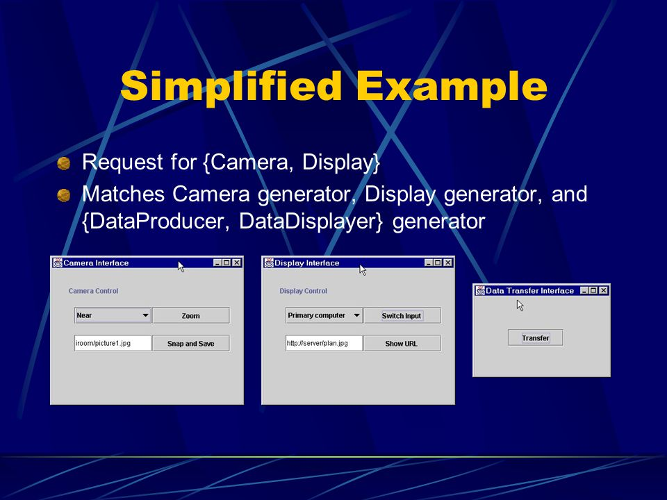 Simplified Example Request for {Camera, Display} Matches Camera generator, Display generator, and {DataProducer, DataDisplayer} generator