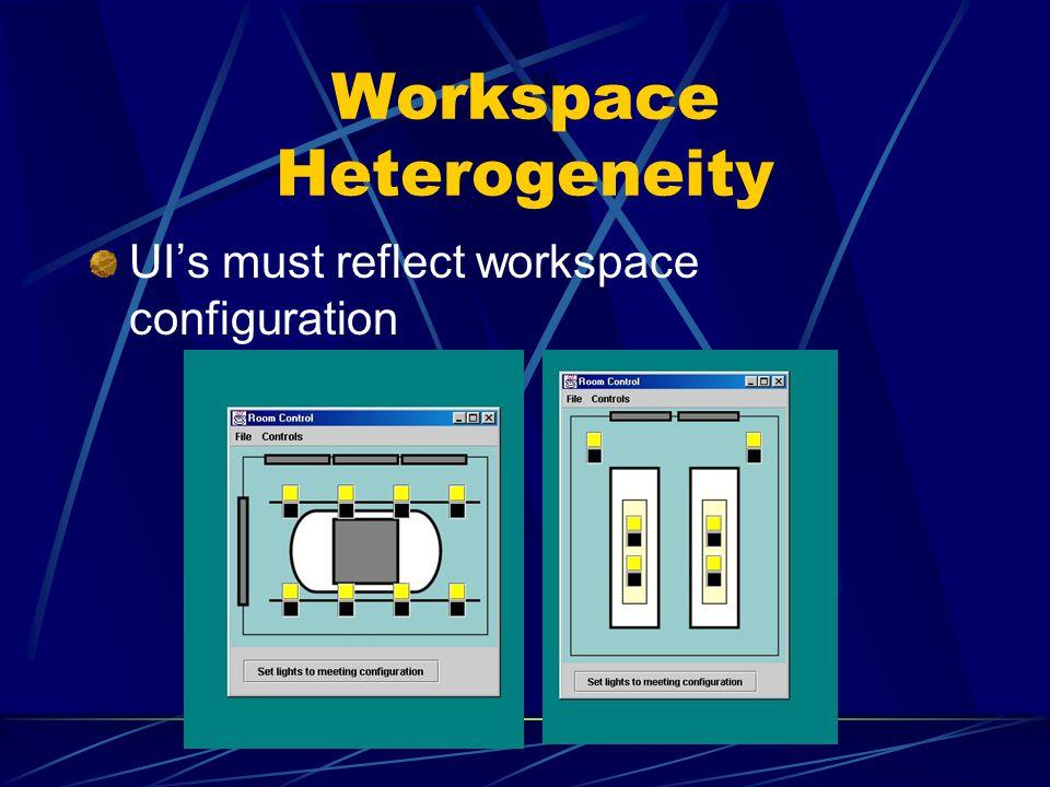 Workspace Heterogeneity UIs must reflect workspace configuration