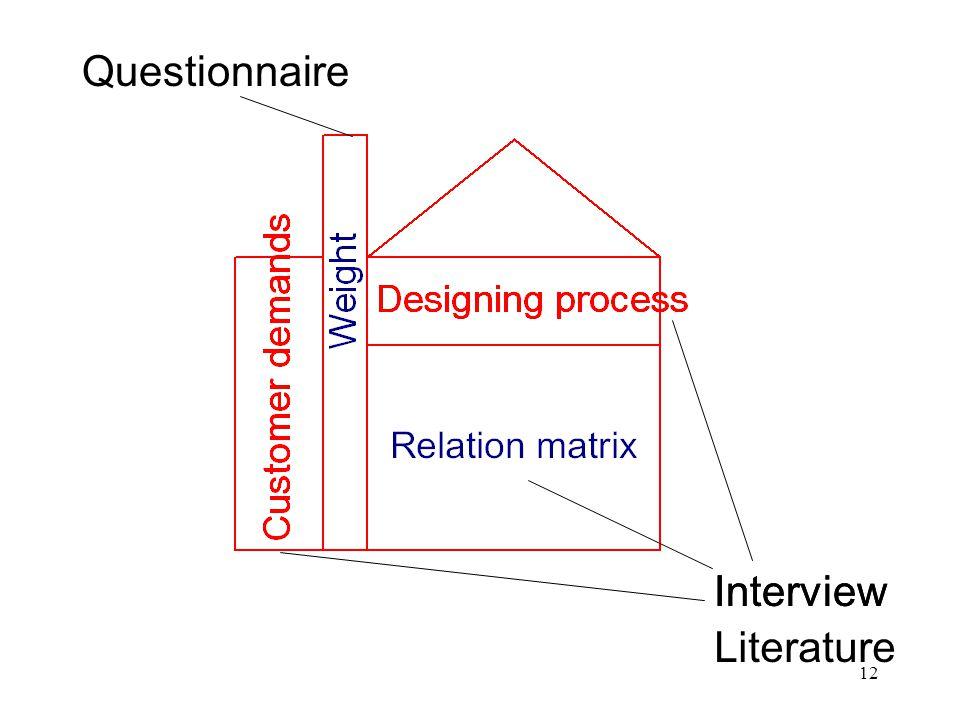 12 Questionnaire Interview Literature