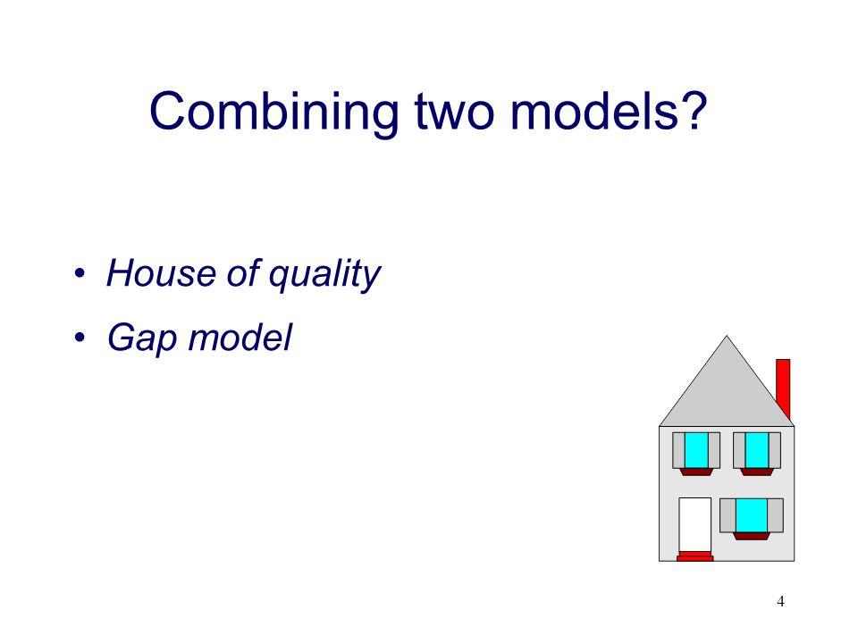 5 House of quality customer needs engineering metrics benchmarking on needs target and final specs technical correlations relative importance relationships between customer needs and engineering metrics