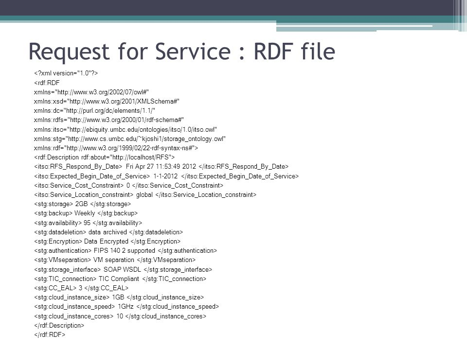 Request for Service : RDF file Fri Apr 27 11:53:49 2012 1-1-2012 0 global 2GB Weekly 95 data archived Data Encrypted FIPS 140 2 supported VM separatio