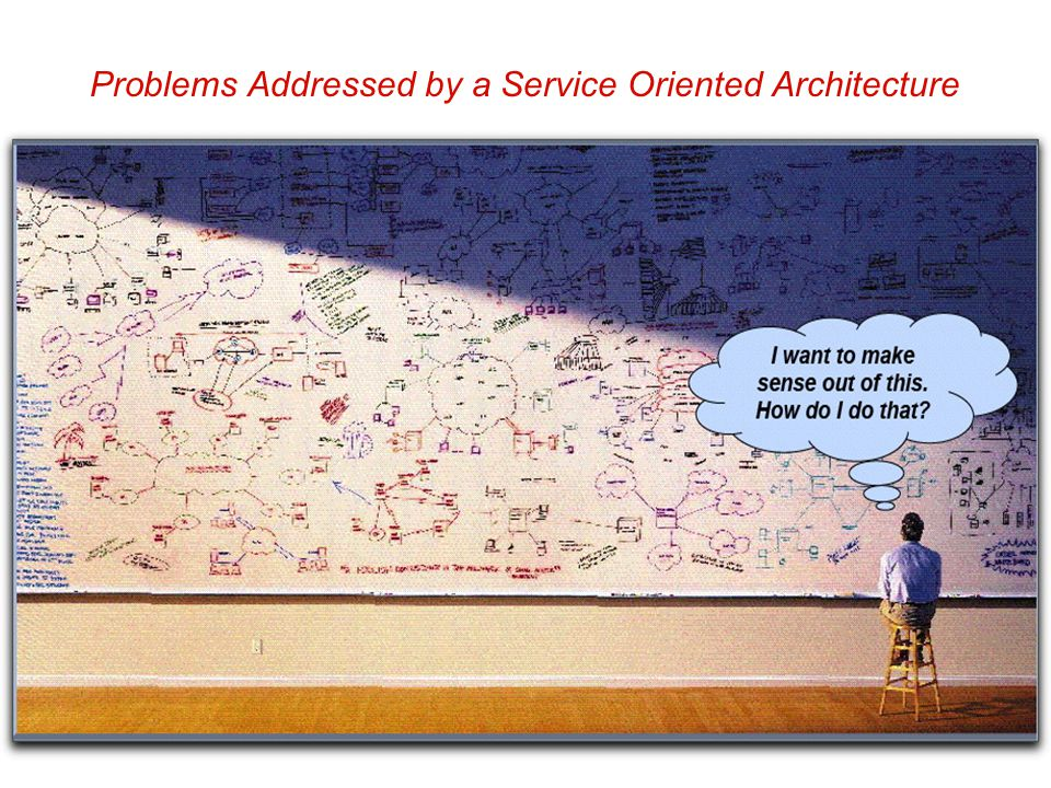 2 Problems Addressed by a Service Oriented Architecture
