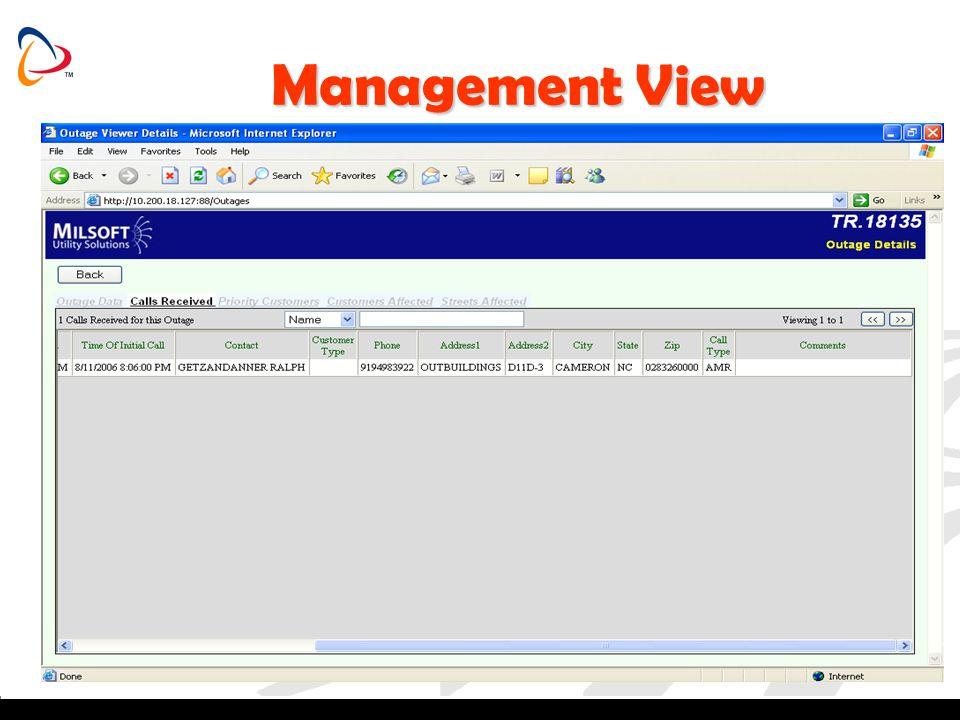 Management View