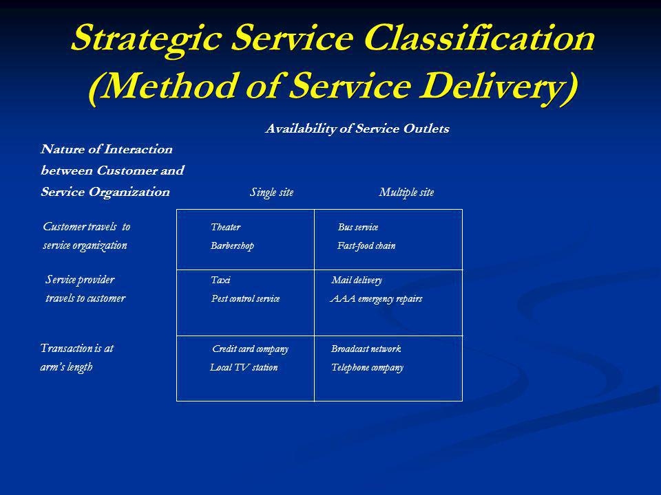 Strategic Service Classification (Method of Service Delivery) Availability of Service Outlets Nature of Interaction between Customer and Service Organization Single site Multiple site Customer travels to Theater Bus service service organization Barbershop Fast-food chain Service provider Taxi Mail delivery travels to customer Pest control service AAA emergency repairs Transaction is at Credit card company Broadcast network arms length Local TV station Telephone company