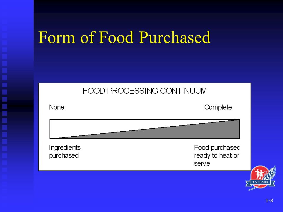 1-19 Ready-Prepared Foodservice Systems FOOD PROCESSING CONTINUUM None Complete FOOD PRODUCTION READY-PREPARED FOODSERVICE SYSTEM FOOD PRODUCTION STORE FROZEN HOLD CHILLED SERVE TO CUSTOMERS HEAT